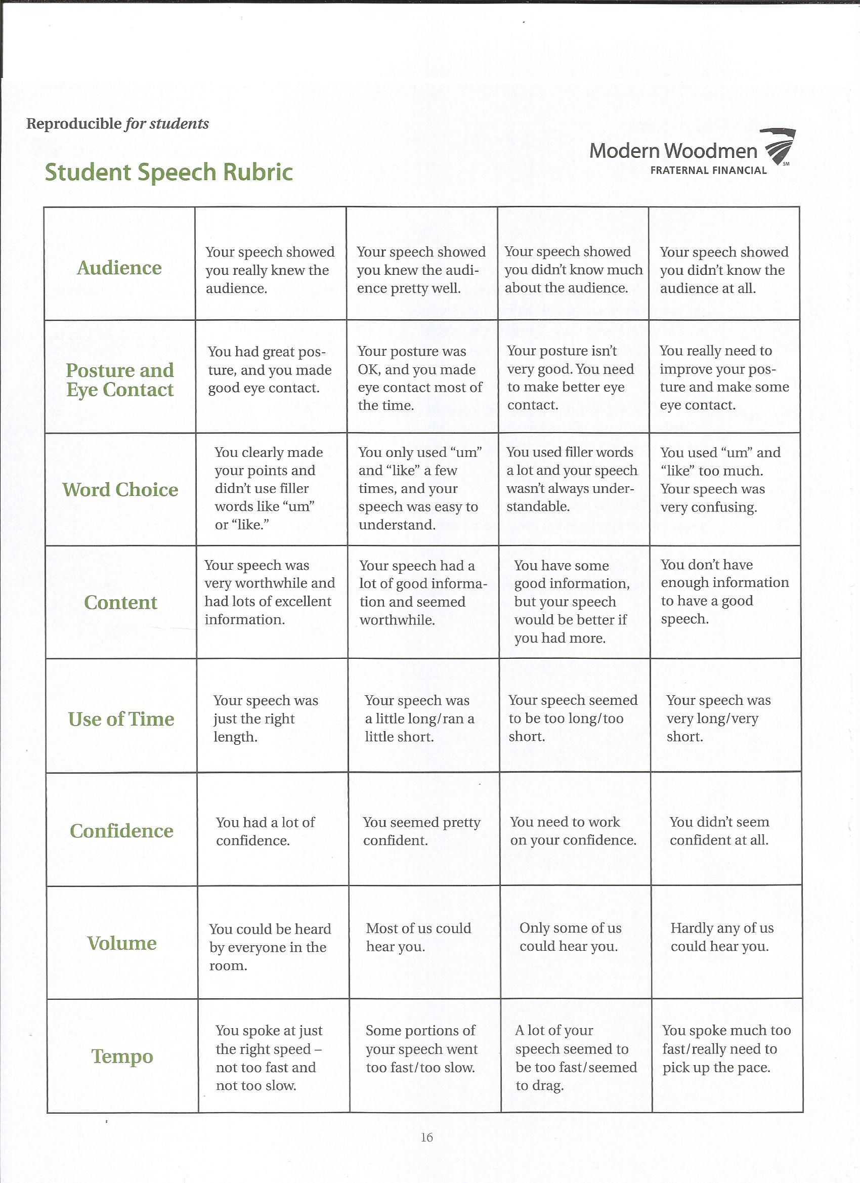 written speech rubric Preview the written communication value rubric:  (written, oral, behavioral, visual, or other) that writers draw on as they work for a variety of purposes.